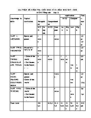 Bài kiểm tra cuối học kì II môn Tiếng Anh lớp 6 - Trường THCS Tân Viên