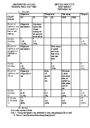 Đề khảo sát chất lượng học kỳ II môn Giáo dục công dân 7 - Trường THCS Tân Viên