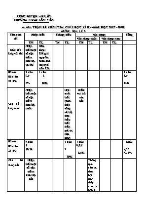 Đề kiểm tra cuối học kì II môn Địa lý 6 - Trường THCS Tân Viên