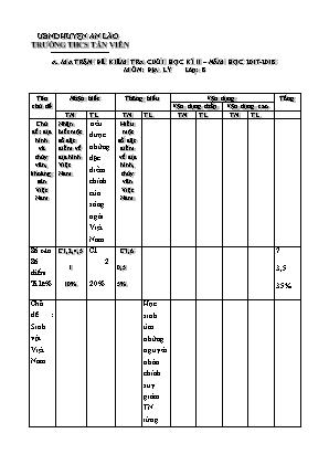 Đề kiểm tra cuối học kì II môn Địa lý lớp 8 - Trường THCS Tân Viên