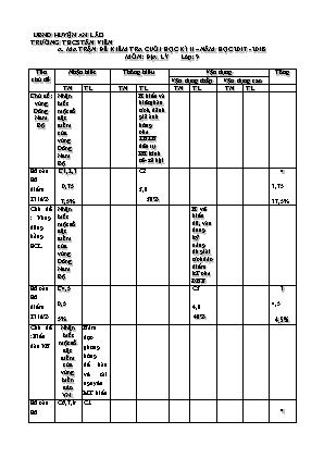 Đề kiểm tra cuối học kì II môn Địa lý lớp 9 - Trường THCS Tân Viên