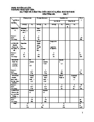 Đề kiểm tra cuối học kì II môn Tiếng Anh lớp 7 - Trường THCS Tân Viên