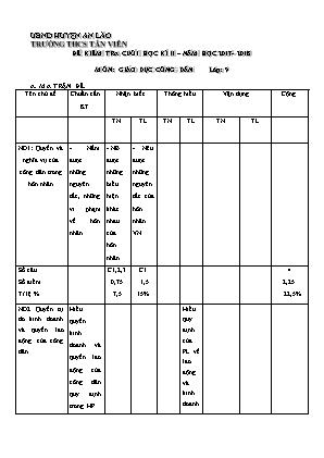 Đề kiểm tra cuối học kỳ II môn Giáo dục công dân lớp 9 - Trường THCS Tân Viên