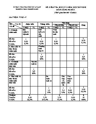 Đề kiểm tra học kì II môn Công nghệ 7 - Trường THCS Trường Sơn