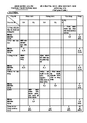 Đề kiểm tra học kì II môn Địa lí 6 - Trường THCS Trường Sơn
