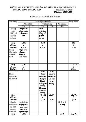 Đề kiểm tra học kì II môn Giáo dục công dân 6 - Trường THCS Trường Sơn