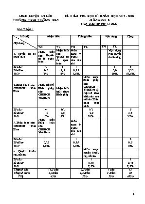 Đề kiểm tra học kì II môn Giáo dục công dân 8 - Trường THCS Trường Sơn