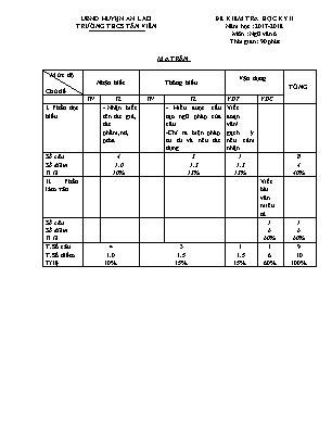 Đề kiểm tra học kì II Môn Ngữ văn 6 - Trường THCS Tân Viên