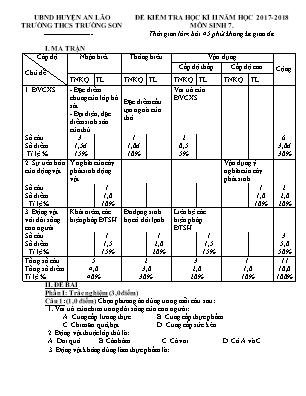 Đề kiểm tra học kì II môn Sinh 7 - Trường THCS Trường Sơn