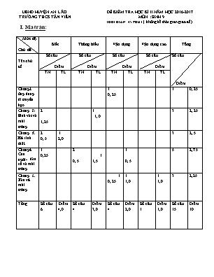 Đề kiểm tra học kì II môn Sinh 9 - Trường THCS Tân Viên