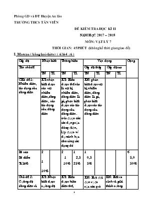 Đề kiểm tra học kì II Môn Vật lý 7 - Trường THCS Tân Viên