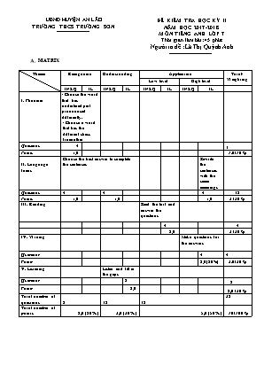 Đề kiểm tra học kỳ II môn Tiếng Anh lớp 7 - Trường THCS Trường Sơn