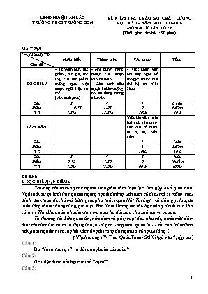Đề kiểm tra khảo sát chất lượng học kỳ II môn Ngữ văn lớp 8 - Trường THCS Trường Sơn