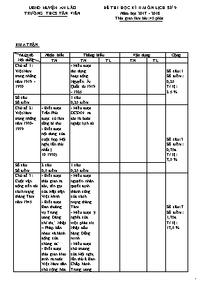 Đề thi học kì II môn Lịch sử 9 - Trường THCS Tân Viên