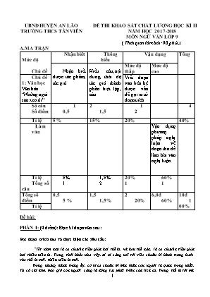 Đề thi khảo sát chất lượng học kì II môn Ngữ văn lớp 9 - Trường THCS Tân Viên
