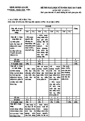 Đề thi khảo sát chất lượng học kì II môn Vật lí lớp 9 - Trường THCS Tân Viên