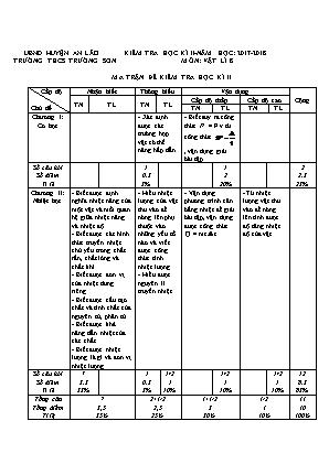 Kiểm tra học kì II môn Vật lí 8 - Trường THCS Trường Sơn