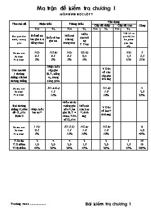 Đề kiểm tra chương I môn Hình học lớp 7