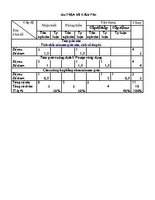 Đề kiểm tra định kỳ năm học 2017-2018 môn Hình học lớp 7