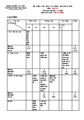 Đề kiểm tra học kì II môn Địa lí 6 - Trường THCS Thái Sơn