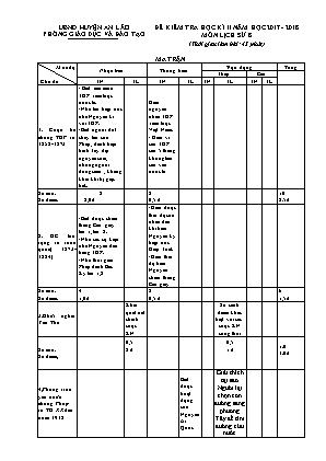 Đề kiểm tra học kì II môn Lịch sử 8