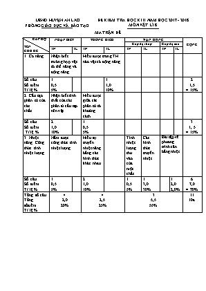 Đề kiểm tra học kì II môn Vật lí 8