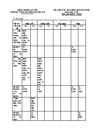 Đề kiểm tra học kỳ II môn Địa lý 8 - Trường THCS Nguyễn Chuyên Mỹ
