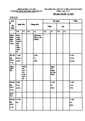 Đề kiểm tra học kỳ II môn Địa lý 9 - Trường THCS Nguyễn Chuyên Mỹ