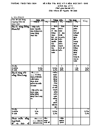 Đề kiểm tra học kỳ II môn Địa lý 9 - Trường THCS Thái Sơn