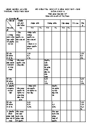 Đề kiểm tra học kỳ II môn Giáo dục công dân 6 - Trường THCS Thái Sơn