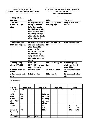 Đề kiểm tra học kỳ II môn Giáo dục công dân 8 - Trường THCS Nguyễn Chuyên Mỹ