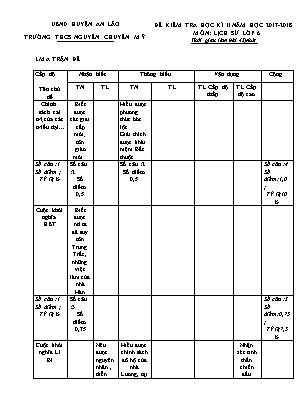 Đề kiểm tra học kỳ II môn Lịch sử lớp 6 - Trường THCS Nguyễn Chuyên Mỹ