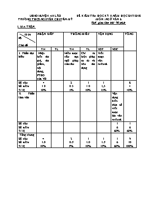 Đề kiểm tra học kỳ II môn Ngữ văn 6 - Trường THCS Nguyễn Chuyên Mỹ