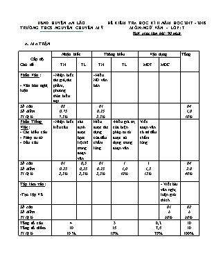 Đề kiểm tra học kỳ II môn Ngữ văn 7 - Trường THCS Nguyễn Chuyên Mỹ