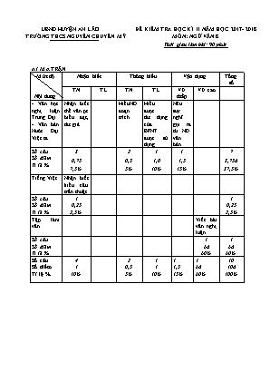 Đề kiểm tra học kỳ II môn Ngữ văn 8 - Trường THCS Nguyễn Chuyên Mỹ
