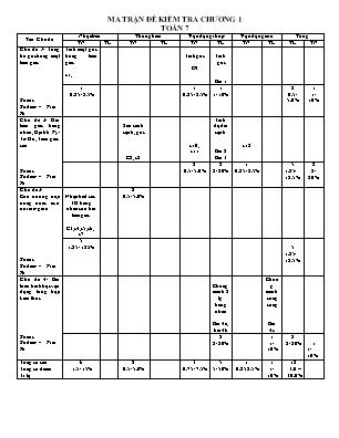 Kiểm tra 1 tiết chương 2 môn Hình học 7 - Trường THCS Thuận Bình