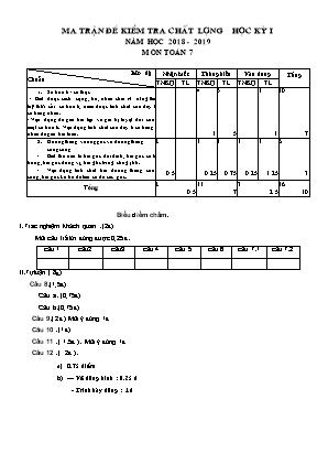 Kiểm tra chất lượng giữa học kỳ I môn Toán 7 - Trường THCS Thị Trấn Gôi