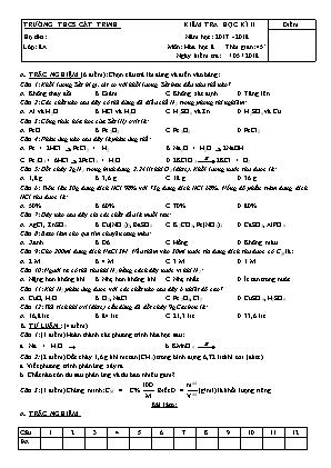 Kiểm tra học kì II môn Hóa học 8 - Trường THCS Cát Trinh