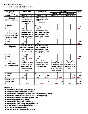 Kiểm tra tiết 14 - Hình học 6
