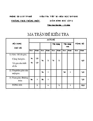 Kiểm tra tiết 28 - Môn Hình học lớp 6 - Trường THCS Thống Nhất