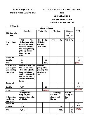 Đề kiểm tra học kỳ II môn Hóa học Lớp 8 - Năm học 2017-2018 - Trường THCS Lê Khắc Cẩn (Có đáp án)