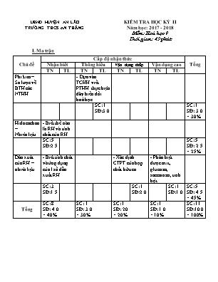 Đề kiểm tra học kỳ II môn Hóa học Lớp 9 - Năm học 2017-2018 - Trường THCS An Thắng (Có đáp án)