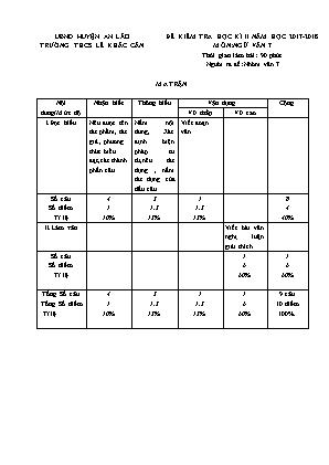Đề kiểm tra học kỳ II môn Ngữ văn Lớp 7 - Năm học 2017-2018 - Trường THCS Lê Khắc Cẩn (Có đáp án)