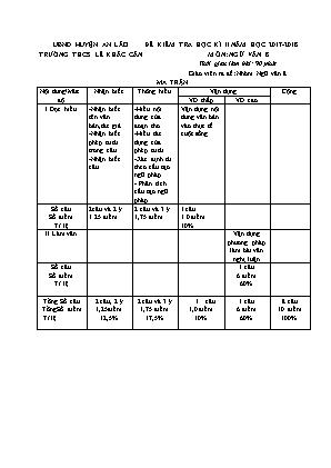 Đề kiểm tra học kỳ II môn Ngữ văn Lớp 8 - Năm học 2017-2018 - Trường THCS Lê Khắc Cẩn (Có đáp án)
