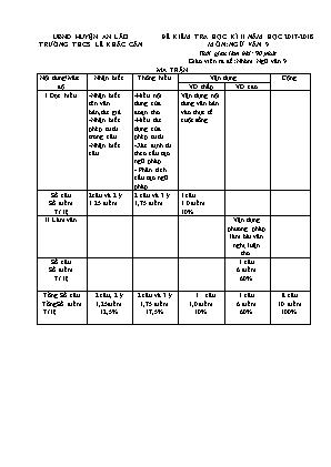 Đề kiểm tra học kỳ II môn Ngữ văn Lớp 9 - Năm học 2017-2018 - Trường THCS Lê Khắc Cẩn (Có đáp án)
