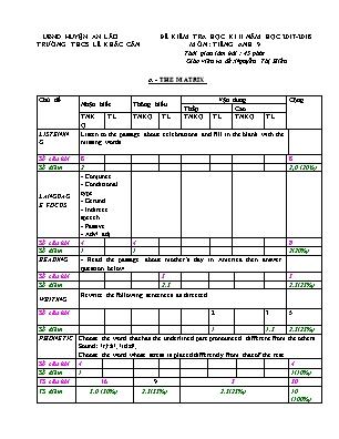 Đề kiểm tra học kỳ II môn Tiếng Anh Lớp 9 - Năm học 2017-2018 - Trường THCS Lê Khắc Cẩn (Có đáp án)