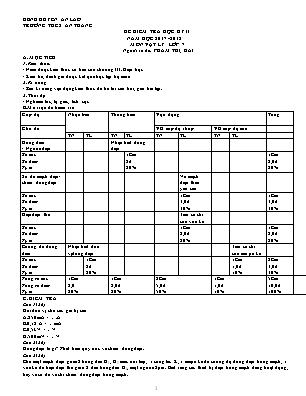 Đề kiểm tra học kỳ II môn Vật lý Lớp 7 - Năm học 2017-2018 - Trường THCS An Thắng (Có đáp án)