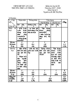 Đề kiểm tra học kỳ II môn Vật lý Lớp 9 - Năm học 2017-2018 - Trường THCS An Thắng (Có đáp án)