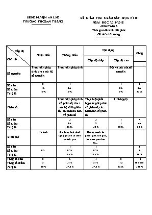 Đề kiểm tra khảo sát học kỳ II môn Toán Lớp 6 - Năm học 2017-2018 - Trường THCS An Thắng (Có đáp án)