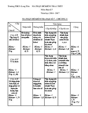 Ma trận và đề kiểm tra Chương I môn Đại số Lớp 7 - Năm học 2016-2017 - Trường THCS Long Tân (Có đáp án)